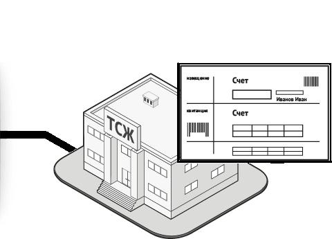 Сбор и выгрузка данных о расходах в 1С и подготовка квитанции за квартплату